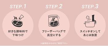 ボニークの簡単調理ステップ